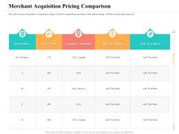Merchant Acquisition Pricing Comparison M2404 Ppt Powerpoint Presentation Icon Template