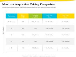 Merchant Acquisition Pricing Comparison Ppt File Topics