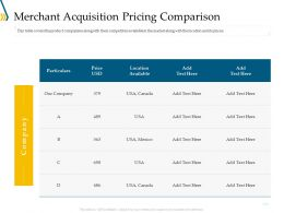 Merchant Acquisition Pricing Comparison Ppt Icon