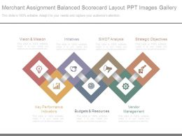Merchant Assignment Balanced Scorecard Layout Ppt Images Gallery