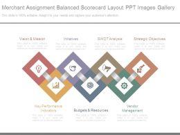 Merchant Assignment Balanced Scorecard Layout Ppt Images Gallery