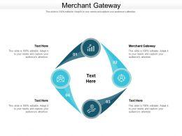 Merchant Gateway Ppt Powerpoint Presentation Ideas Smartart Cpb