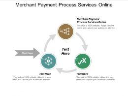 Merchant Payment Process Services Online Ppt Powerpoint Presentation Slides Cpb