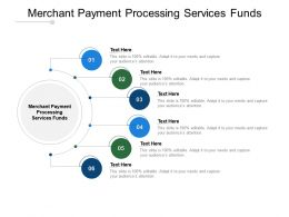 Merchant Payment Processing Services Funds Ppt Powerpoint Presentation Icons Cpb