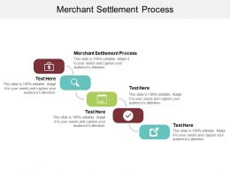 Merchant Settlement Process Ppt Powerpoint Presentation Infographic Template Structure Cpb
