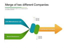 Merge Of Two Different Companies