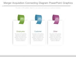 Merger Acquisition Connecting Diagram Powerpoint Graphics
