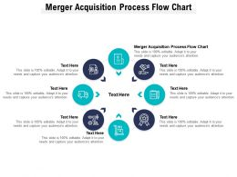 Merger Acquisition Process Flow Chart Ppt Powerpoint Presentation Show Graphics Cpb