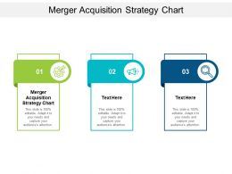 Merger Acquisition Strategy Chart Ppt Powerpoint Presentation Layouts Tips Cpb
