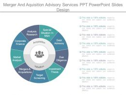 Merger And Acquisition Advisory Services Ppt Powerpoint Slides Design