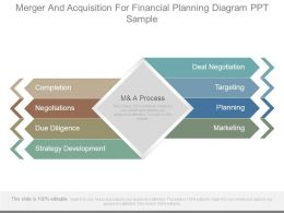 Merger And Acquisition For Financial Planning Diagram Ppt Sample