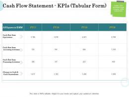 Merger And Acquisition Key Steps Cash Flow Statement Kpis Cash Ppt Summary Influencers