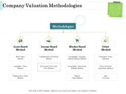 Merger And Acquisition Key Steps Company Valuation Methodologies Ppt Summary Professional