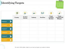 Merger And Acquisition Key Steps Identifying Targets Ppt Portfolio Graphics Tutorials