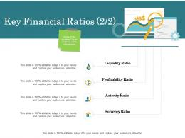 Merger And Acquisition Key Steps Key Financial Ratios Liquidity Ppt Infographics Inspiration