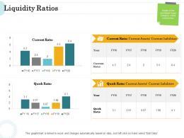 Merger And Acquisition Key Steps Liquidity Ratios Ppt Portfolio Tips