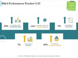 Merger And Acquisition Key Steps M And A Performance Tracker Value Ppt Icon Information