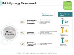 Merger And Acquisition Key Steps M And A Synergy Framework Ppt Gallery Infographics
