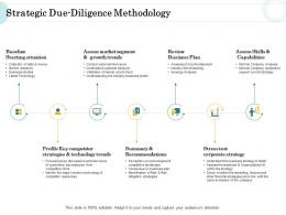 Merger And Acquisition Key Steps Strategic Due Diligence Methodology Ppt Infographic Template Graphics