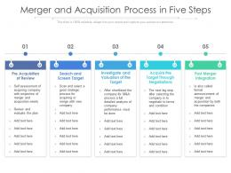 Merger And Acquisition Process In Five Steps