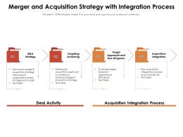 Merger And Acquisition Strategy With Integration Process