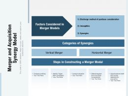 Merger And Acquisition Synergy Model