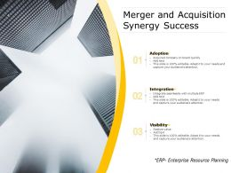 Merger And Acquisition Synergy Success