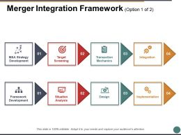 Merger Integration Framework Integration Ppt Powerpoint Presentation File Backgrounds