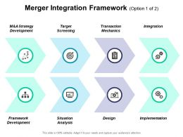 Merger Integration Framework Option 1 Of 2 Ppt Powerpoint Presentation Gallery Visual Aids