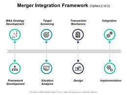 Merger Integration Framework Option 2 Of 2 Merger Integration Framework Option 2 Of 2