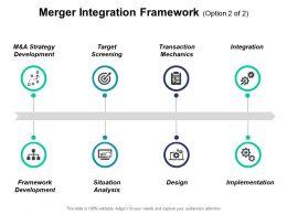 Merger Integration Framework Option 2 Of 2 Merger Integration Framework Option 2 Of 2