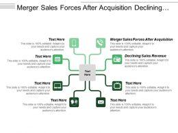 Merger Sales Forces After Acquisition Declining Sales Revenue