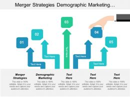 Merger Strategies Demographic Marketing Consumer Goods Innovation Process Cpb