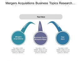 Mergers Acquisitions Business Topics Research Paper Advent Venture Capital Cpb