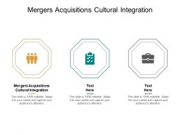 Mergers Acquisitions Cultural Integration Ppt Presentation Show Outline Cpb
