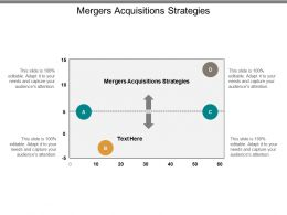 Mergers Acquisitions Strategies Ppt Powerpoint Presentation Infographics Graphics Example Cpb