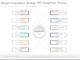 Mergers Acquisitions Strategy Ppt Powerpoint Themes
