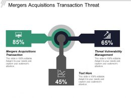 Mergers Acquisitions Transaction Threat Vulnerability Management Marketing Effectiveness Cpb