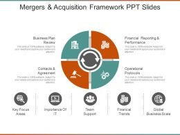 Mergers And Acquisition Framework Ppt Slides
