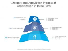 Mergers And Acquisition Process Of Organization In Three Parts