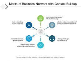 Merits Of Business Network With Contact Buildup