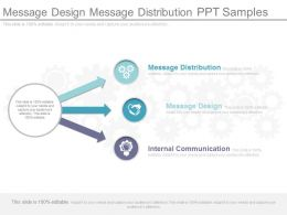 Message Design Message Distribution Ppt Samples