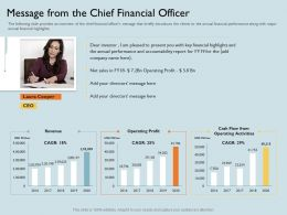 Message From The Chief Financial Officer Directors Ppt Powerpoint Presentation Infographics File Formats