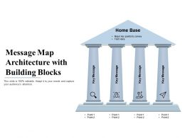 Message Map Architecture With Building Blocks