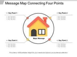 Message Map Connecting Four Points