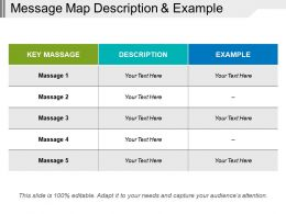 Message Map Description And Example