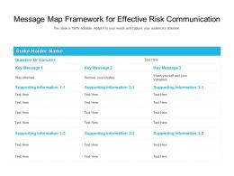 Message Map Framework For Effective Risk Communication