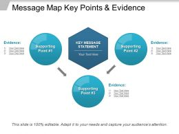 Message Map Key Points And Evidence