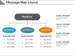 Message Map Layout