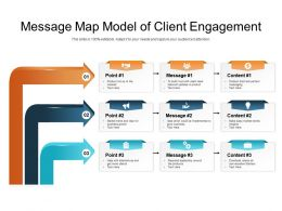Message Map Model Of Client Engagement